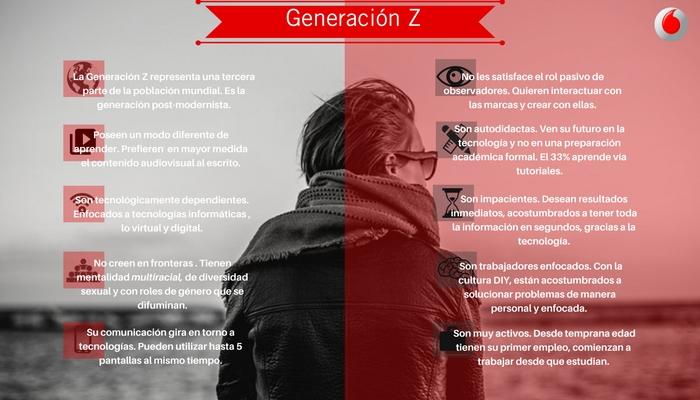 Talento Z: el cambio como seña de identidad / Por Blanca Cobo