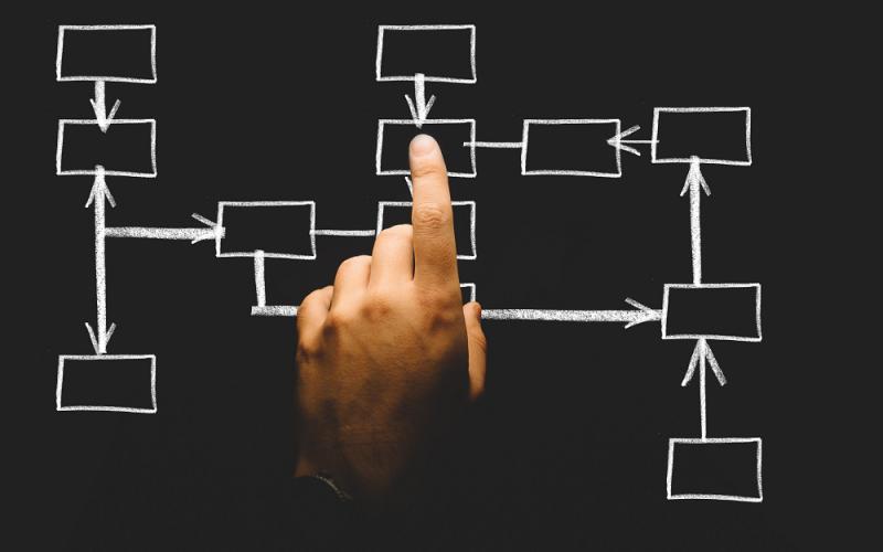 Ideas clave para reorganizar tu estructura organizacional en la nueva era digital / Por Denise Sales